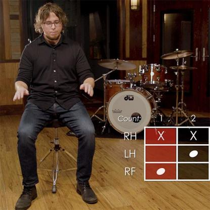 Lesson One: Your First Rock Beat
